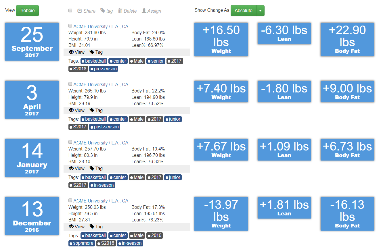Dashboard shows overview of DXA body composition